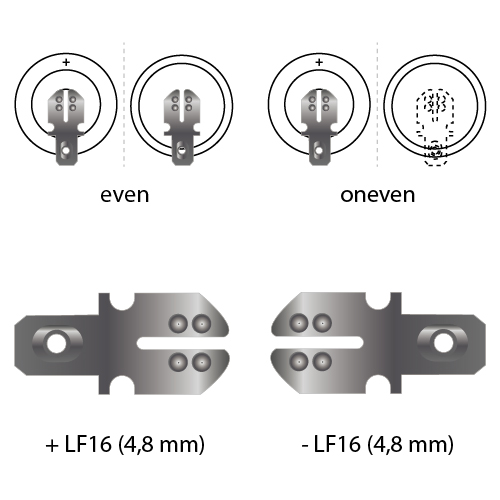 noodverlichting faston LF16