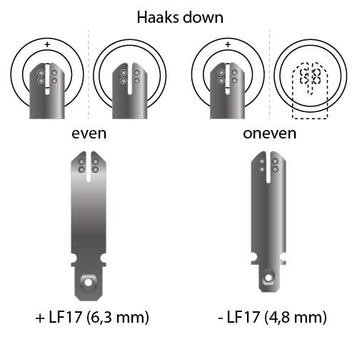 noodverlichting faston LF17