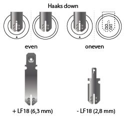 noodverlichting faston LF18