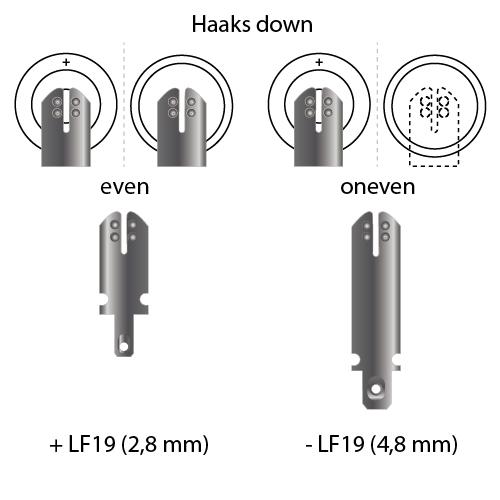 noodverlichting faston LF19
